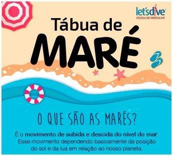 Infográfico Tábua da Maré